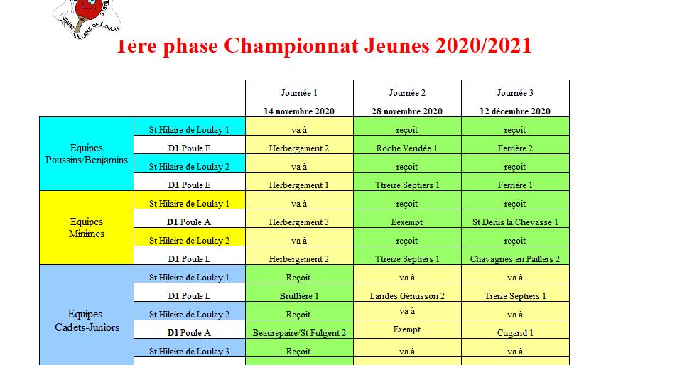 Permalien vers:Championnat Jeunes
